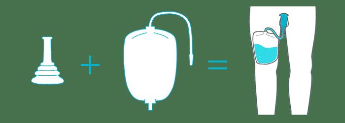 Kondomurinal Coloplast Conveen